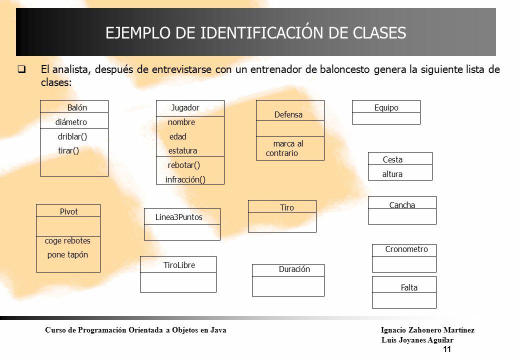 Curso de Programación Orientada a Objetos en JavaIgnacio Zahonero Martínez Luis Joyanes Aguilar 11 EJEMPLO DE IDENTIFICACIÓN DE CLASES  El analista,