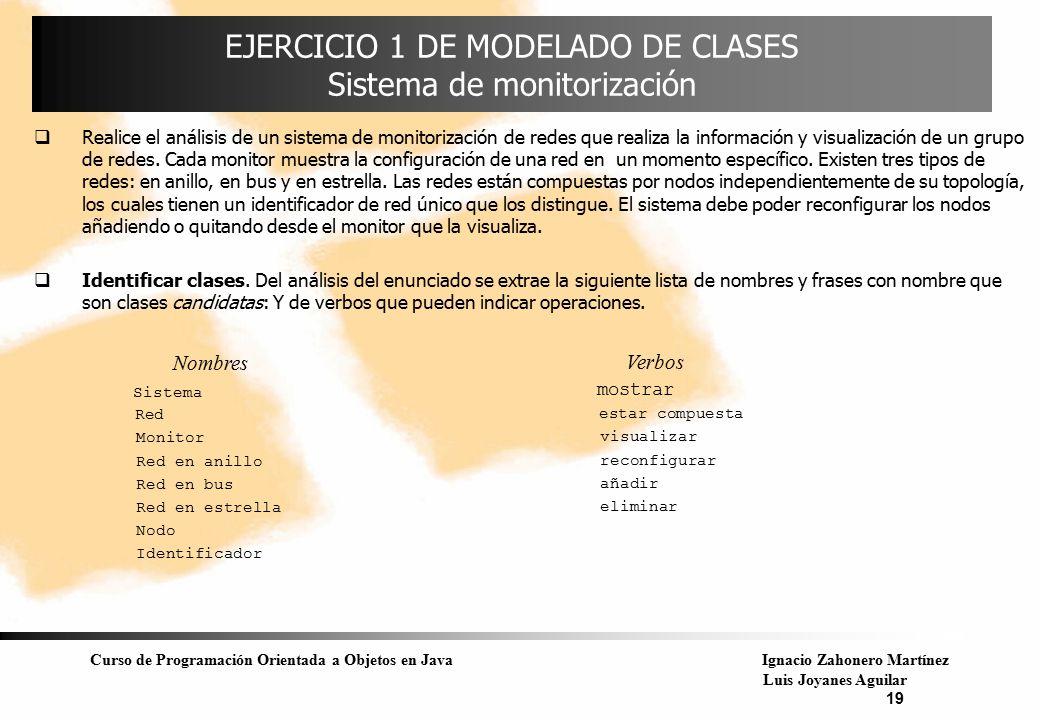 Curso de Programación Orientada a Objetos en JavaIgnacio Zahonero Martínez Luis Joyanes Aguilar 19 EJERCICIO 1 DE MODELADO DE CLASES Sistema de monito