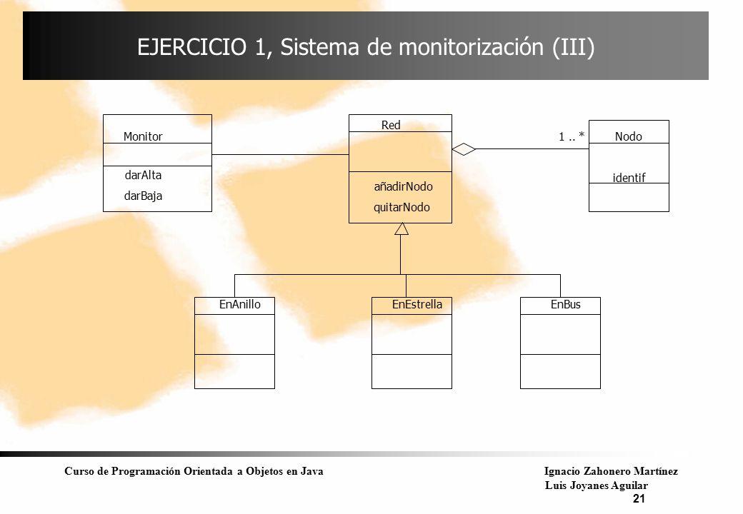Curso de Programación Orientada a Objetos en JavaIgnacio Zahonero Martínez Luis Joyanes Aguilar 21 EJERCICIO 1, Sistema de monitorización (III) Red añ