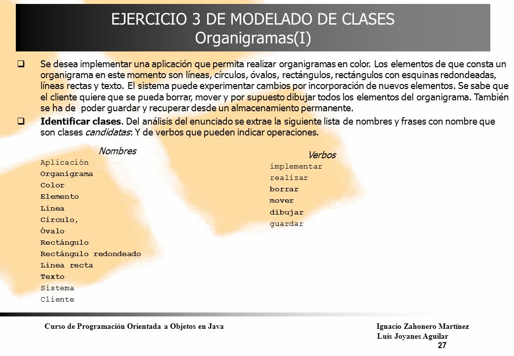 Curso de Programación Orientada a Objetos en JavaIgnacio Zahonero Martínez Luis Joyanes Aguilar 27 EJERCICIO 3 DE MODELADO DE CLASES Organigramas(I) 