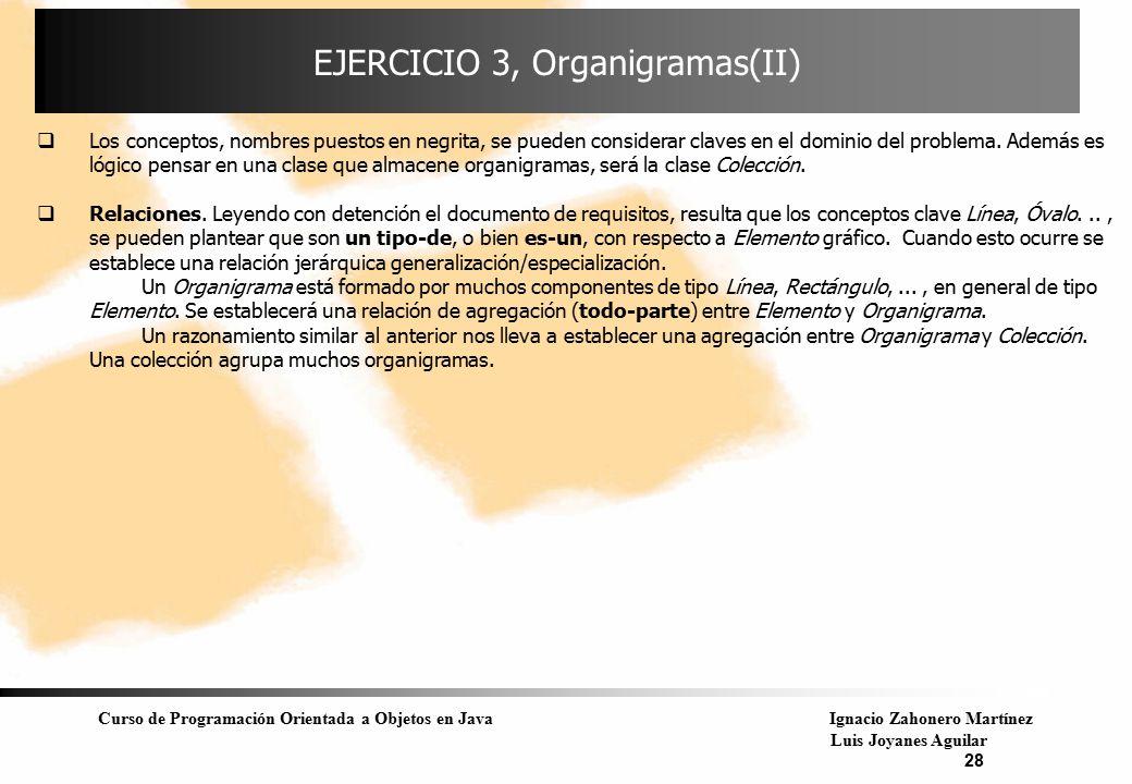 Curso de Programación Orientada a Objetos en JavaIgnacio Zahonero Martínez Luis Joyanes Aguilar 28 EJERCICIO 3, Organigramas(II)  Los conceptos, nomb