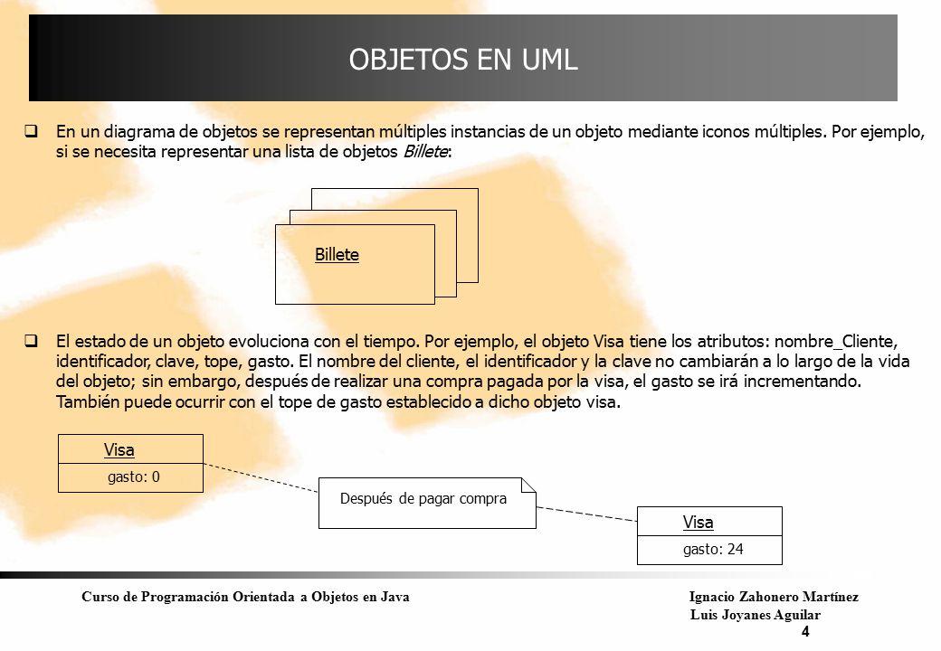 Curso de Programación Orientada a Objetos en JavaIgnacio Zahonero Martínez Luis Joyanes Aguilar 4 OBJETOS EN UML  En un diagrama de objetos se repres