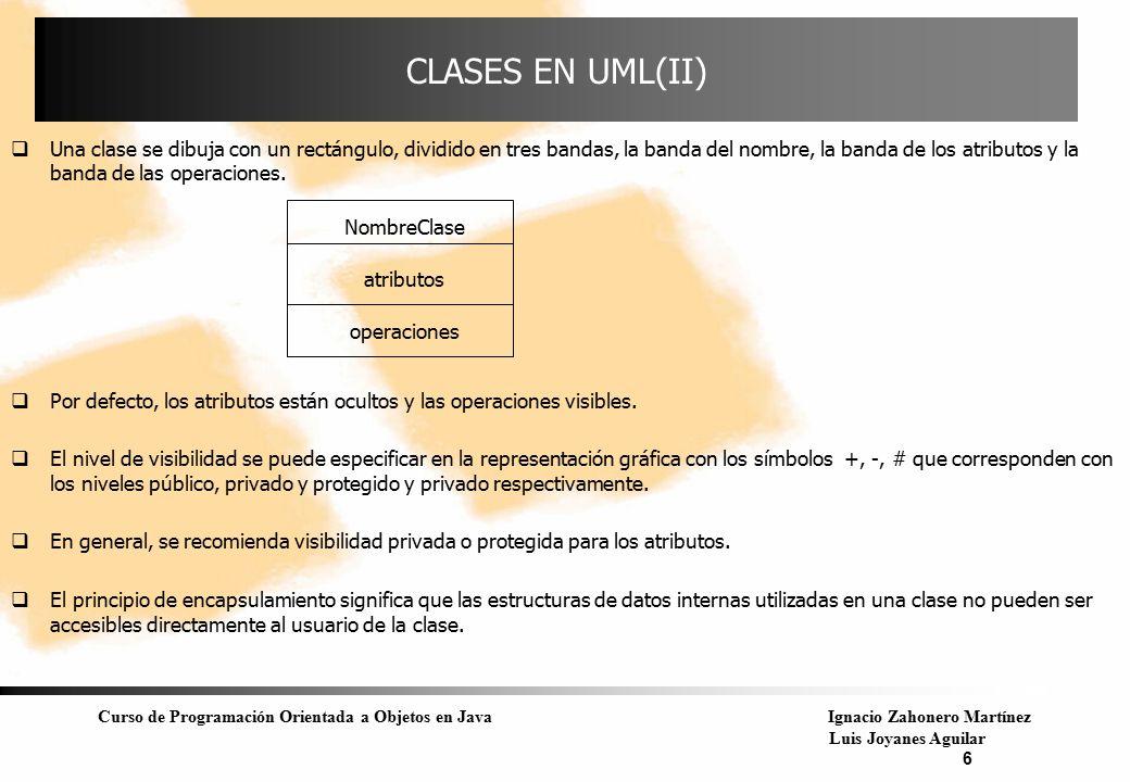 Curso de Programación Orientada a Objetos en JavaIgnacio Zahonero Martínez Luis Joyanes Aguilar 6 CLASES EN UML(II)  Una clase se dibuja con un rectá