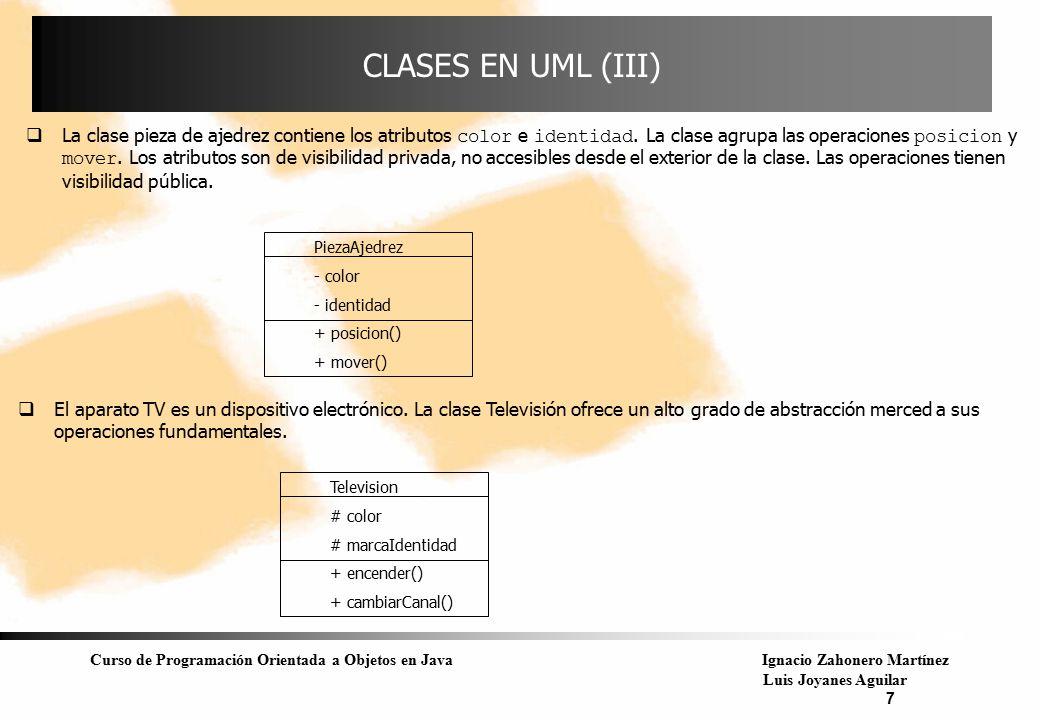 Curso de Programación Orientada a Objetos en JavaIgnacio Zahonero Martínez Luis Joyanes Aguilar 7 CLASES EN UML (III)  La clase pieza de ajedrez cont