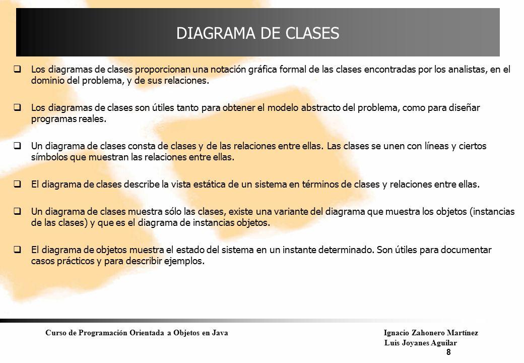 Curso de Programación Orientada a Objetos en JavaIgnacio Zahonero Martínez Luis Joyanes Aguilar 8 DIAGRAMA DE CLASES  Los diagramas de clases proporc