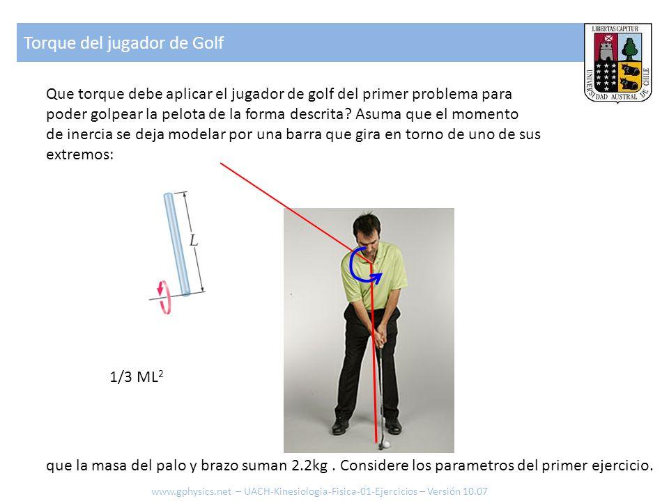 Que torque debe aplicar el jugador de golf del primer problema para poder golpear la pelota de la forma descrita? Asuma que el momento de inercia se d