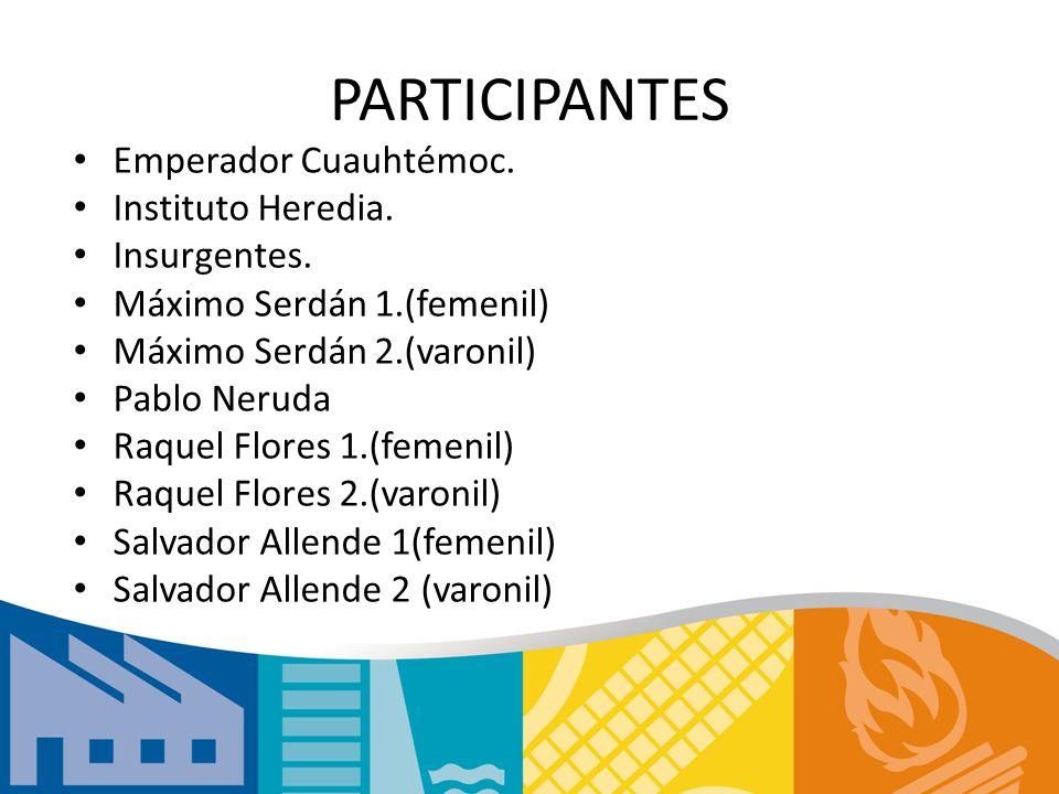 PARTICIPANTES Emperador Cuauhtémoc.Instituto Heredia.