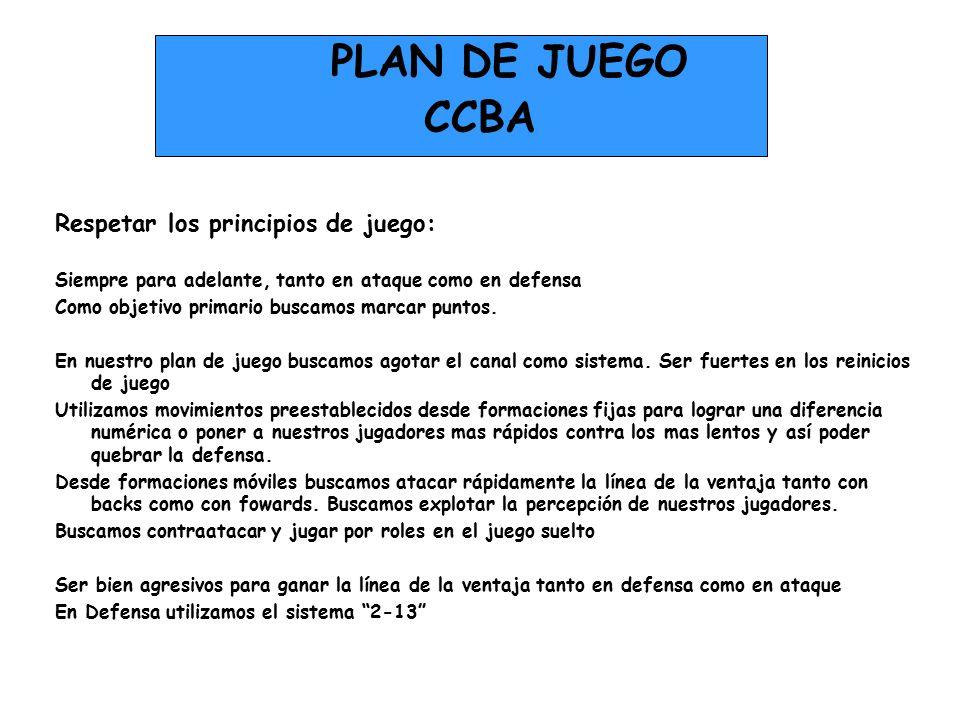 PLAN DE JUEGO CCBA Respetar los principios de juego: Siempre para adelante, tanto en ataque como en defensa Como objetivo primario buscamos marcar puntos.