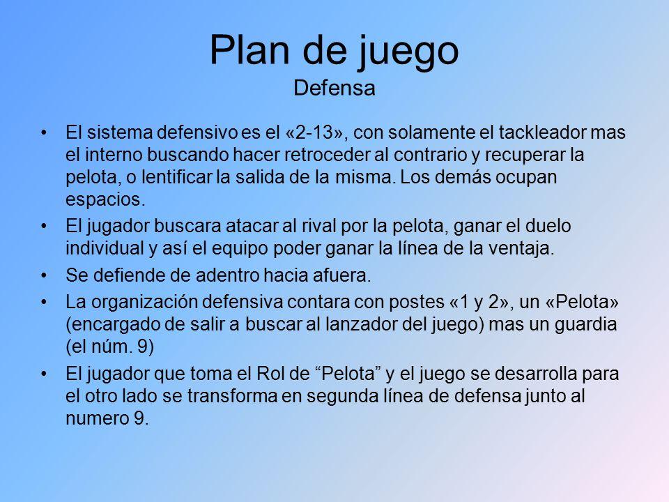 Plan de juego Defensa El sistema defensivo es el «2-13», con solamente el tackleador mas el interno buscando hacer retroceder al contrario y recuperar la pelota, o lentificar la salida de la misma.