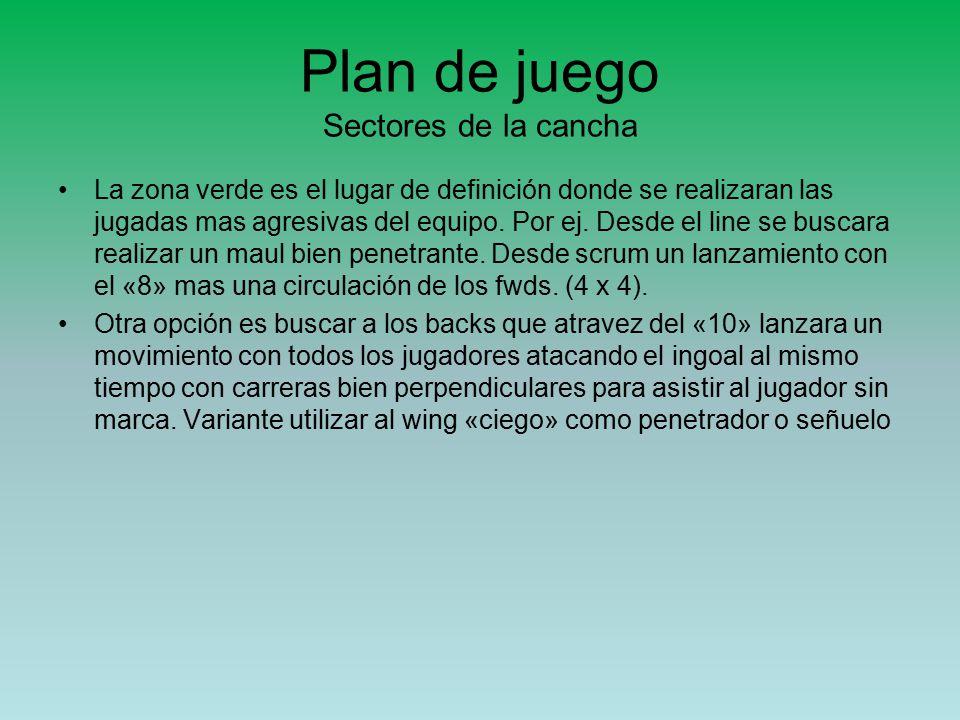 Plan de juego Sectores de la cancha La zona verde es el lugar de definición donde se realizaran las jugadas mas agresivas del equipo.