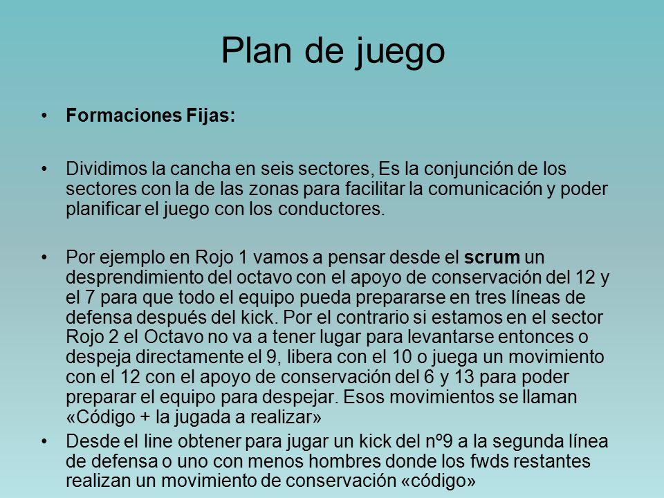 Plan de juego Formaciones Fijas: Dividimos la cancha en seis sectores, Es la conjunción de los sectores con la de las zonas para facilitar la comunicación y poder planificar el juego con los conductores.