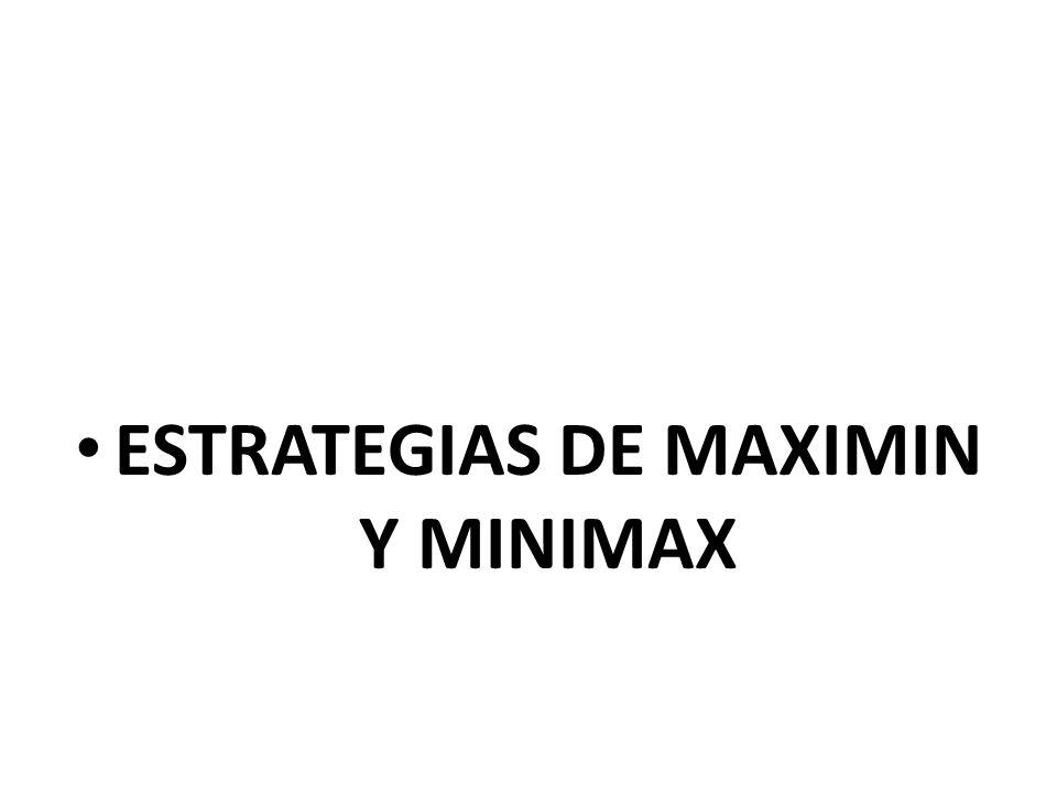 ESTRATEGIAS DE MAXIMIN Y MINIMAX