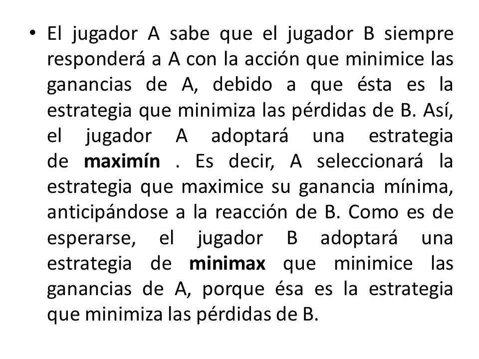 El jugador A sabe que el jugador B siempre responderá a A con la acción que minimice las ganancias de A, debido a que ésta es la estrategia que minimiza las pérdidas de B.