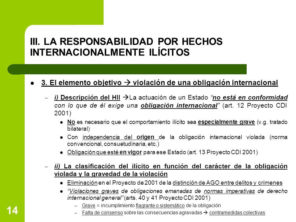 14 III. LA RESPONSABILIDAD POR HECHOS INTERNACIONALMENTE ILÍCITOS 3. El elemento objetivo  violación de una obligación internacional – i) Descripción