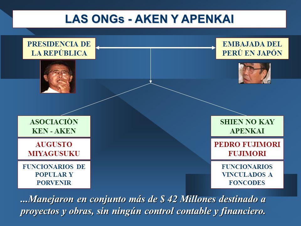 LAS ONGs - AKEN Y APENKAI PRESIDENCIA DE LA REPÚBLICA EMBAJADA DEL PERÚ EN JAPÓN ASOCIACIÒN KEN - AKEN SHIEN NO KAY APENKAI AUGUSTO MIYAGUSUKU PEDRO FUJIMORI FUJIMORI FUNCIONARIOS DE POPULAR Y PORVENIR FUNCIONARIOS VINCULADOS A FONCODES...Manejaron en conjunto más de $ 42 Millones destinado a proyectos y obras, sin ningún control contable y financiero.
