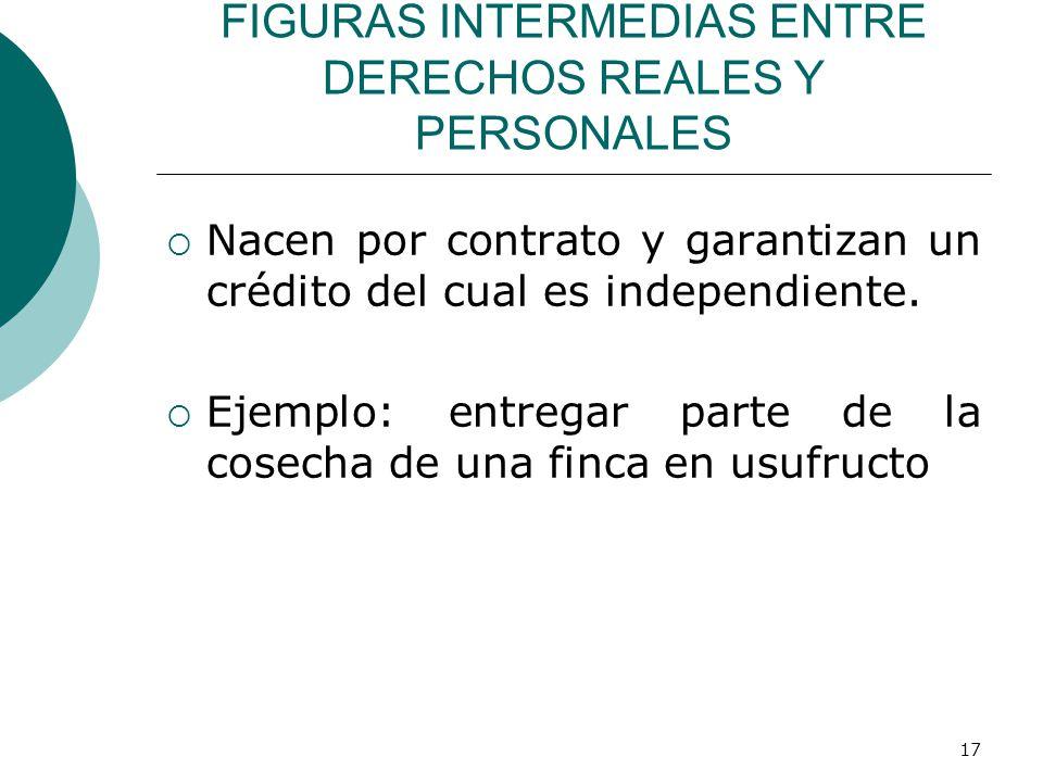 17 FIGURAS INTERMEDIAS ENTRE DERECHOS REALES Y PERSONALES  Nacen por contrato y garantizan un crédito del cual es independiente.