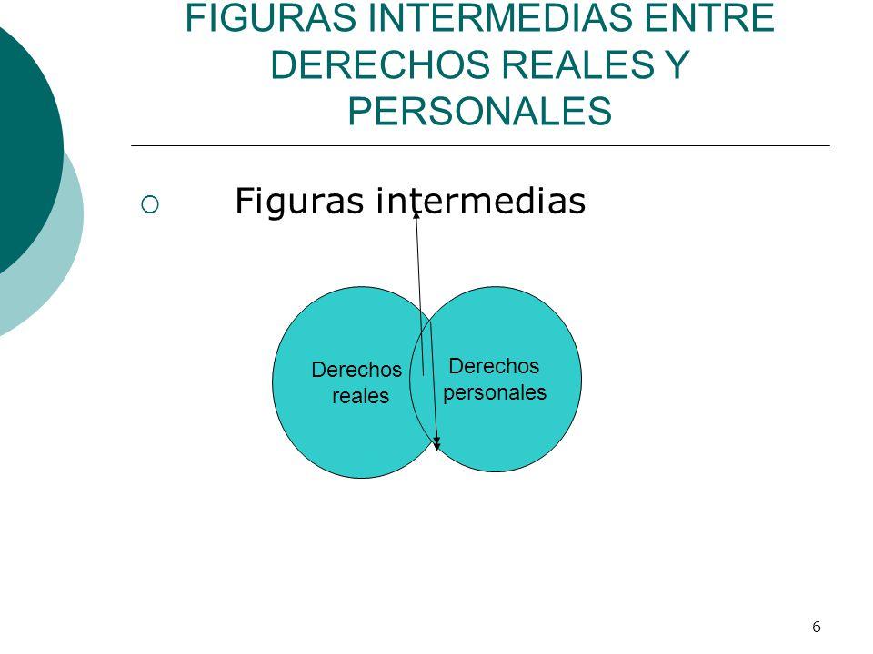 6 FIGURAS INTERMEDIAS ENTRE DERECHOS REALES Y PERSONALES  Figuras intermedias Derechos reales Derechos personales