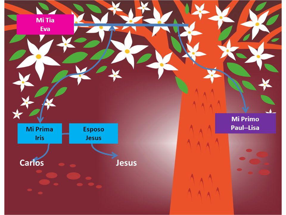 Mi Tia Eva Mi Primo Paul--Lisa Carlos Jesus Mi Prima Iris Esposo Jesus