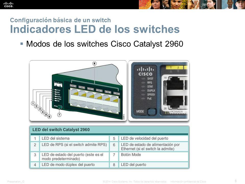 Presentation_ID 19 © 2014 Cisco Systems, Inc.