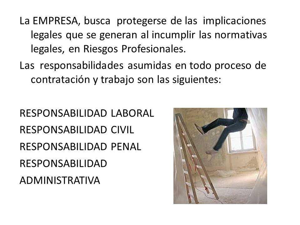 La EMPRESA, busca protegerse de las implicaciones legales que se generan al incumplir las normativas legales, en Riesgos Profesionales.