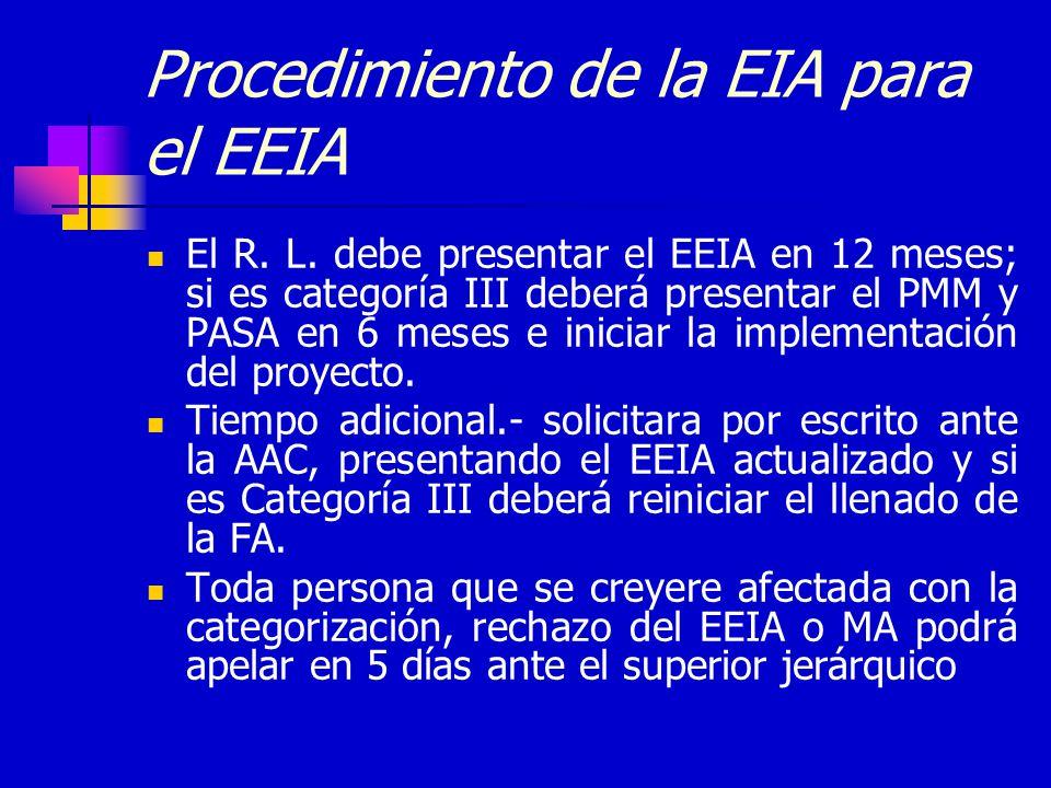 Procedimiento de la EIA para el EEIA El R. L.
