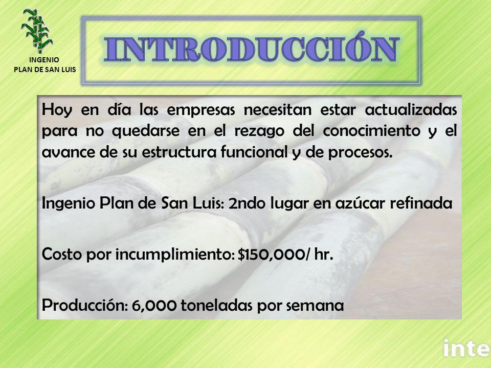 × INCUMPLIMIENTO √ REMEDIO INMEDIATO INGENIO PLAN DE SAN LUIS