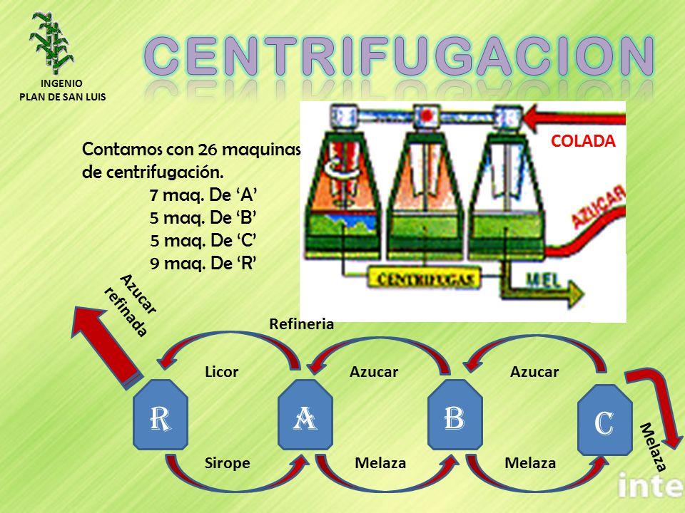 COLADA RAB C Contamos con 26 maquinas de centrifugación. 7 maq. De 'A' 5 maq. De 'B' 5 maq. De 'C' 9 maq. De 'R' Melaza Azucar Refineria Licor Azucar