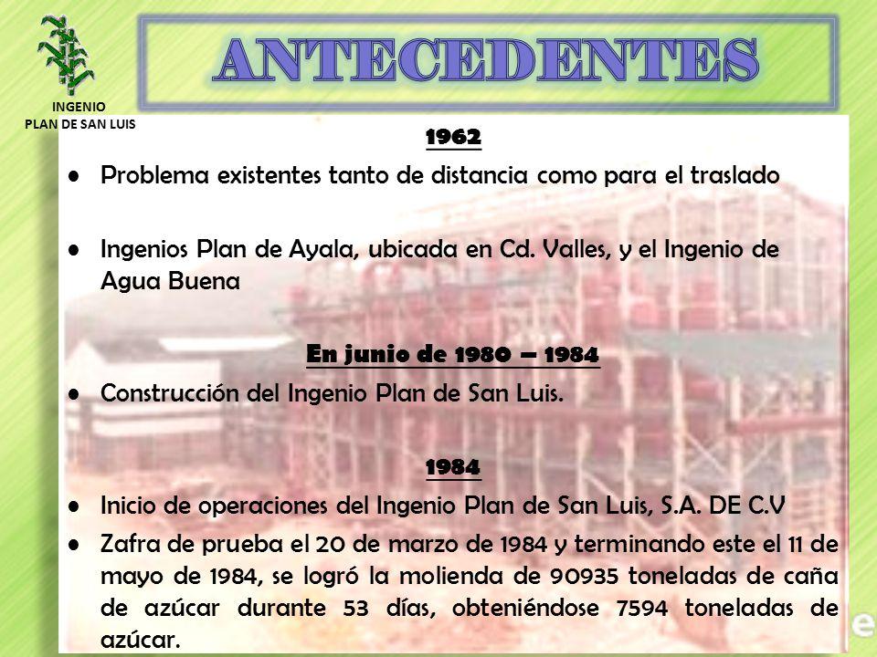 1962 Problema existentes tanto de distancia como para el traslado Ingenios Plan de Ayala, ubicada en Cd. Valles, y el Ingenio de Agua Buena En junio d