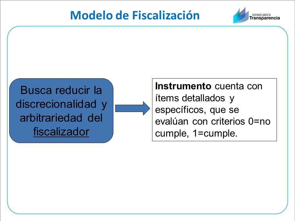 Busca reducir la discrecionalidad y arbitrariedad del fiscalizador Instrumento cuenta con ítems detallados y específicos, que se evalúan con criterios 0=no cumple, 1=cumple.