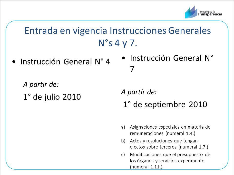 Entrada en vigencia Instrucciones Generales N°s 4 y 7.