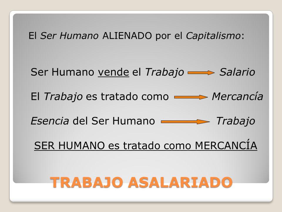Ser Humano vende el Trabajo Salario El Trabajo es tratado como Mercancía Esencia del Ser Humano Trabajo SER HUMANO es tratado como MERCANCÍA El Ser Humano ALIENADO por el Capitalismo: TRABAJO ASALARIADO
