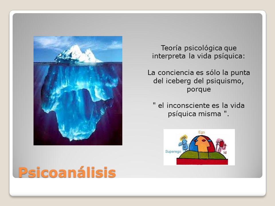 Psicoanálisis Teoría psicológica que interpreta la vida psíquica: La conciencia es sólo la punta del iceberg del psiquismo, porque el inconsciente es la vida psíquica misma .