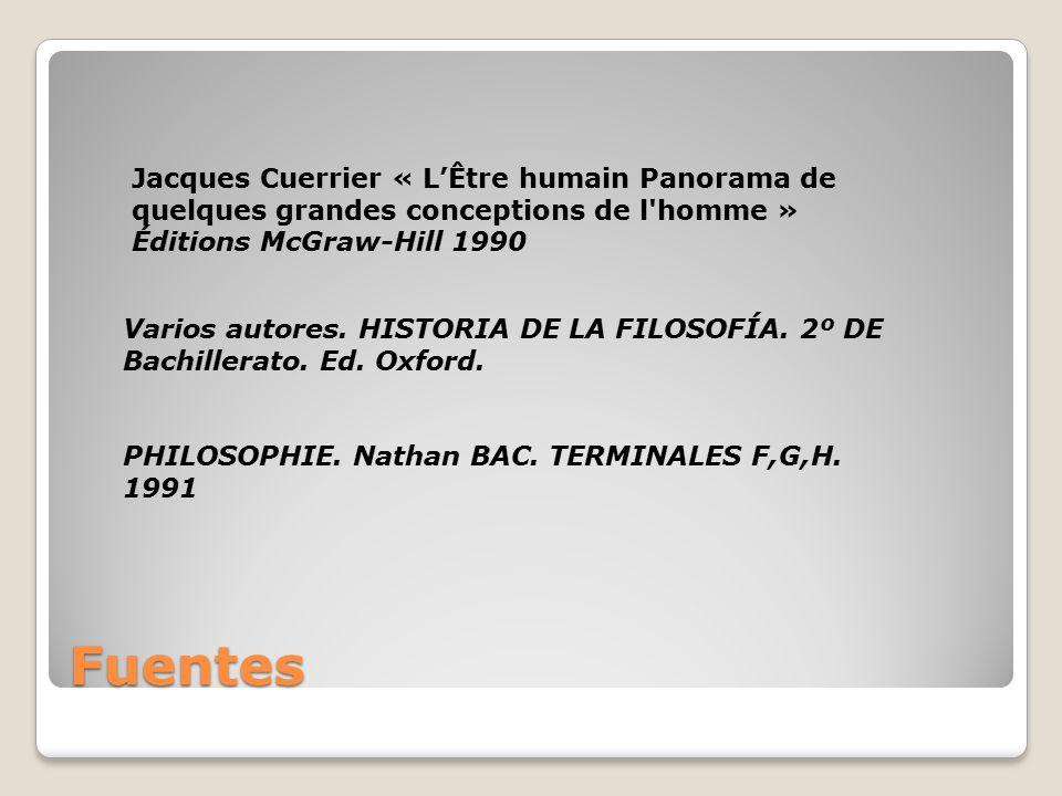 Fuentes Varios autores. HISTORIA DE LA FILOSOFÍA.