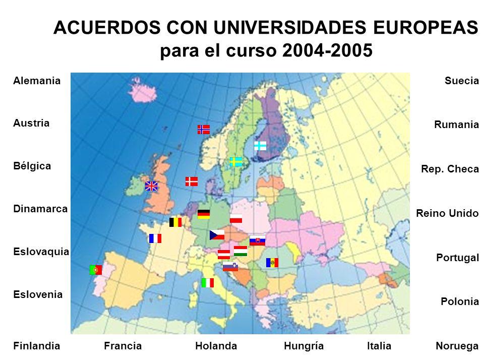 ACUERDOS CON UNIVERSIDADES EUROPEAS para el curso 2004-2005 Francia Alemania Reino Unido Italia Bélgica Noruega Suecia Dinamarca Austria Finlandia Por