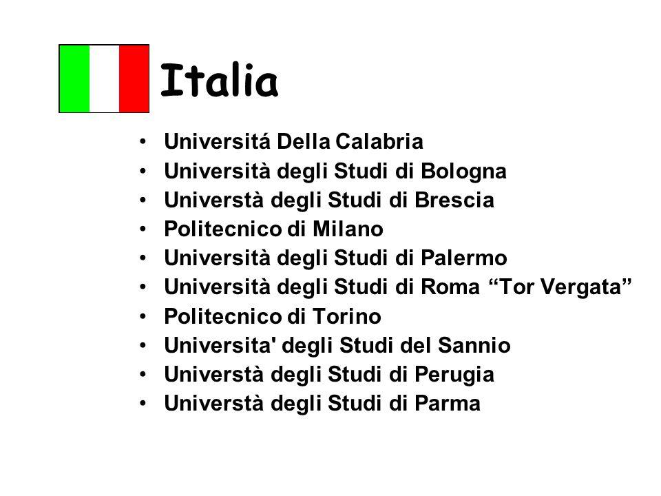 Italia Universitá Della Calabria Università degli Studi di Bologna Universtà degli Studi di Brescia Politecnico di Milano Università degli Studi di Pa