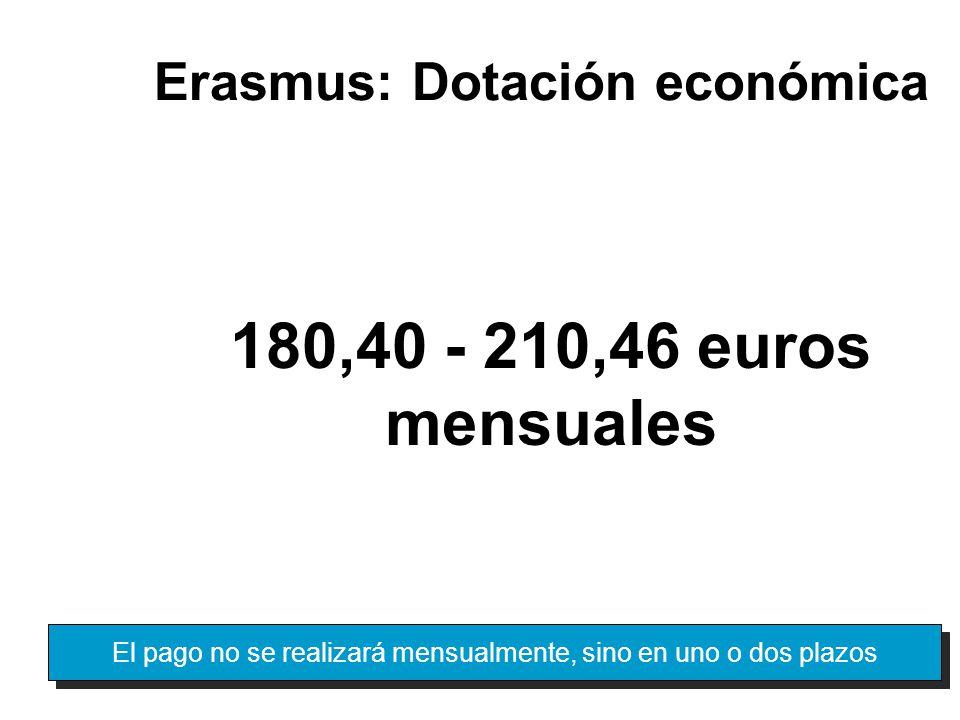 Erasmus: Dotación económica El pago no se realizará mensualmente, sino en uno o dos plazos 180,40 - 210,46 euros mensuales