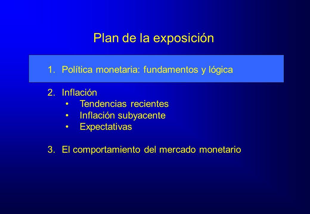 Plan de la exposición 1.Política monetaria: fundamentos y lógica 2.Inflación Tendencias recientes Inflación subyacente Expectativas 3.El comportamient