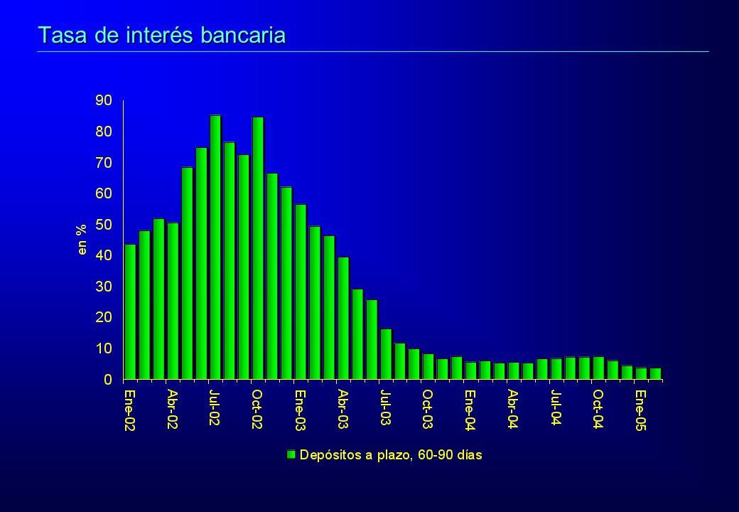 Tasa de interés bancaria