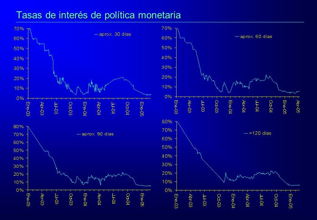 Tasas de interés de política monetaria