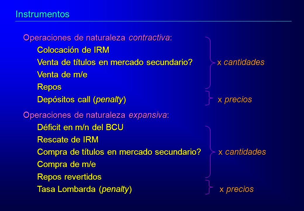 Operaciones de naturaleza contractiva: Colocación de IRM Venta de títulos en mercado secundario? x cantidades Venta de m/e Repos Depósitos call (penal