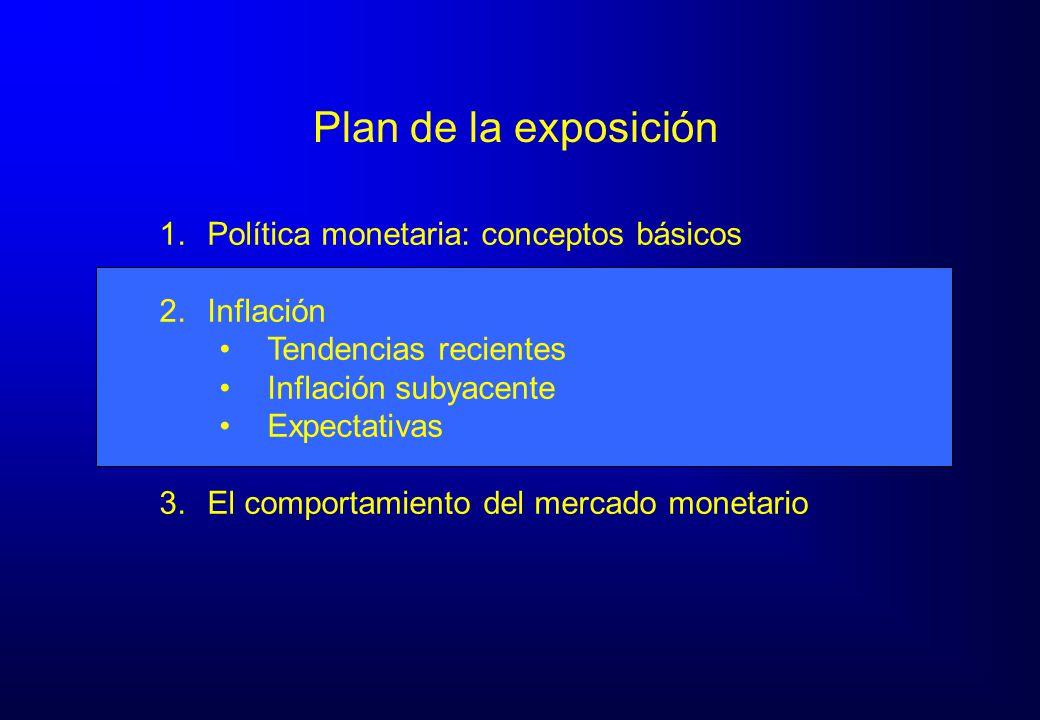 Plan de la exposición 1.Política monetaria: conceptos básicos 2.Inflación Tendencias recientes Inflación subyacente Expectativas 3.El comportamiento d