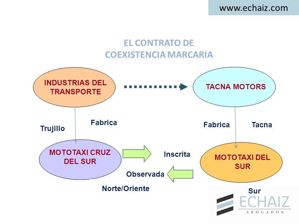 www.echaiz.com EL CONTRATO DE COEXISTENCIA MARCARIA INDUSTRIAS DEL TRANSPORTE MOTOTAXI CRUZ DEL SUR TACNA MOTORS MOTOTAXI DEL SUR Trujillo Fabrica Tac