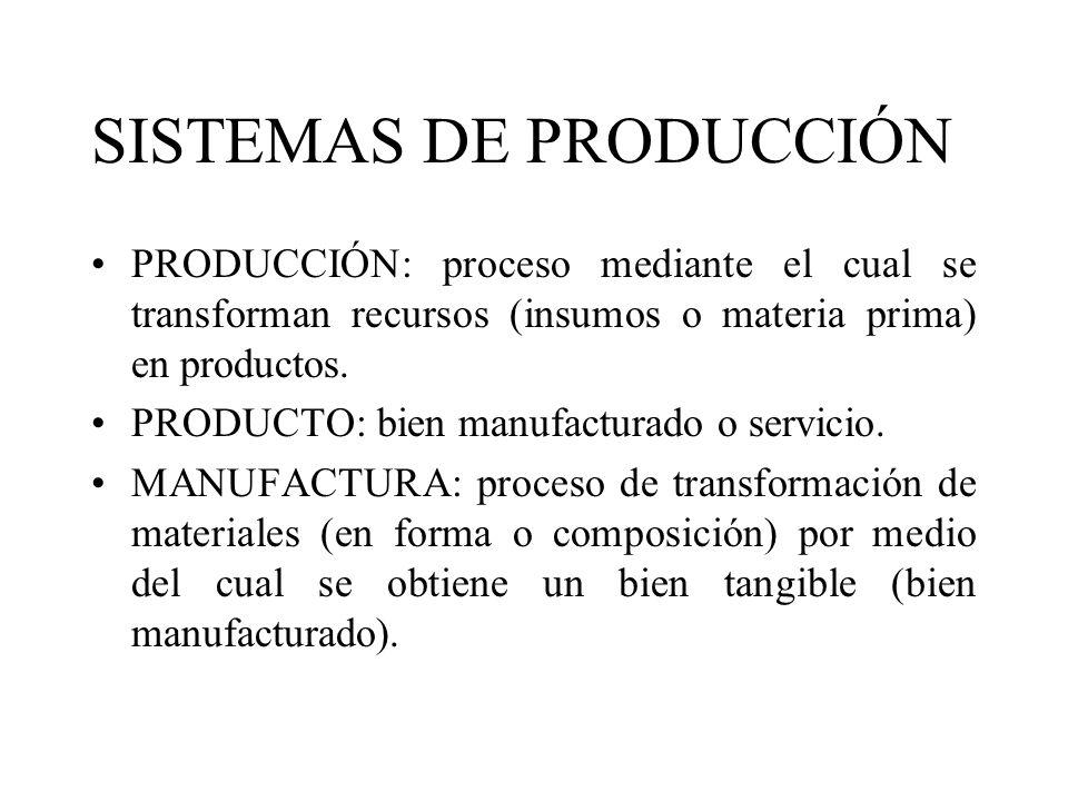 CUALIDADES DE UN PRODUCTO En general –Buen diseño –Alta confiabilidad –Facilidad de operación.