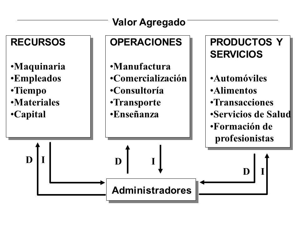 Para la administración de operaciones Simplicidad de ensamble Eficiencia Calidad Simplicidad (número de componentes mínimo) Flexibilidad