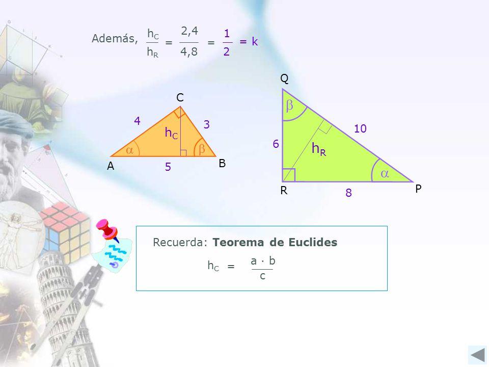 P R 6 8 10 Q A B C 3 4 5 hChC hRhR Además, = hChC hRhR 2,4 4,8 = 1 2 = k Recuerda: Teorema de Euclides hChC = a · b c