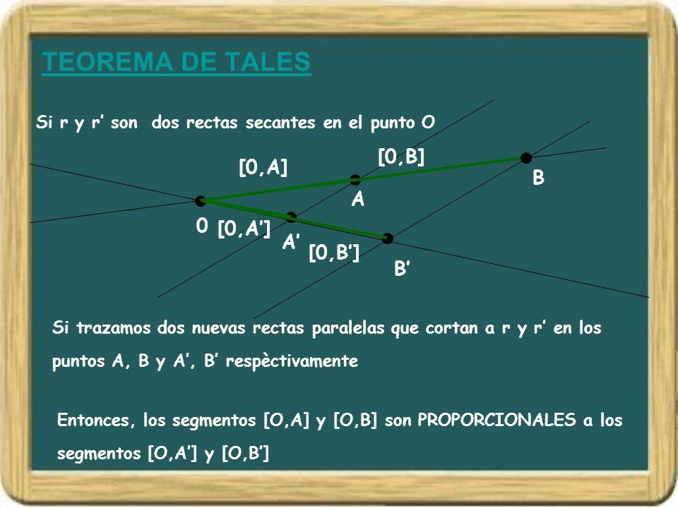 TEOREMA DE TALES Si r y r' son dos rectas secantes en el punto O 0 Si trazamos dos nuevas rectas paralelas que cortan a r y r' en los puntos A, B y A'