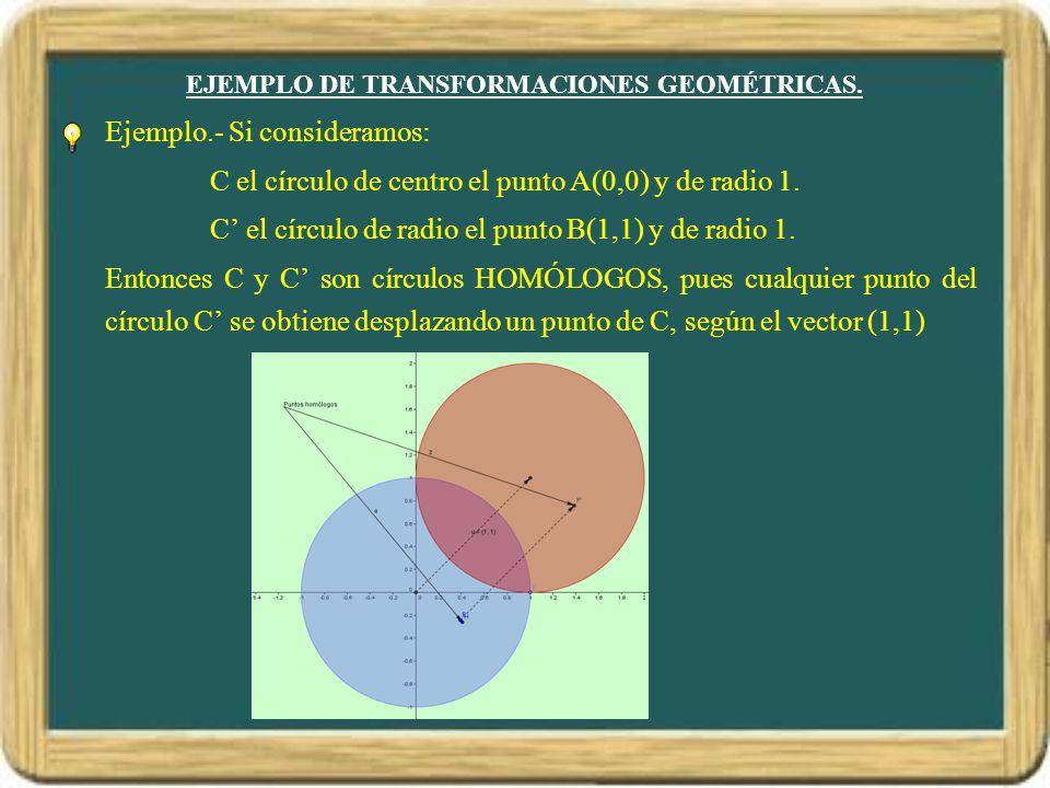 EJEMPLO DE TRANSFORMACIONES GEOMÉTRICAS. Ejemplo.- Si consideramos: C el círculo de centro el punto A(0,0) y de radio 1. C' el círculo de radio el pun