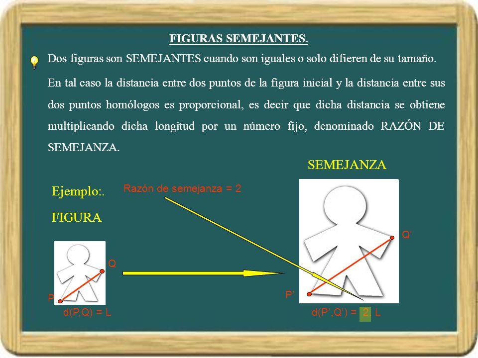 FIGURAS SEMEJANTES. Dos figuras son SEMEJANTES cuando son iguales o solo difieren de su tamaño. En tal caso la distancia entre dos puntos de la figura