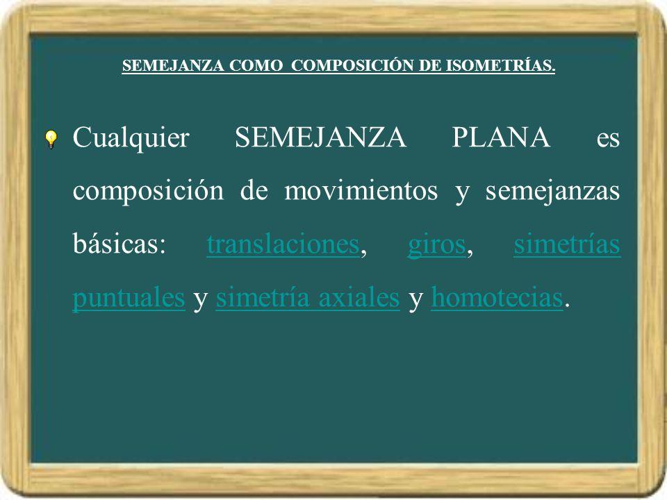 SEMEJANZA COMO COMPOSICIÓN DE ISOMETRÍAS. Cualquier SEMEJANZA PLANA es composición de movimientos y semejanzas básicas: translaciones, giros, simetría