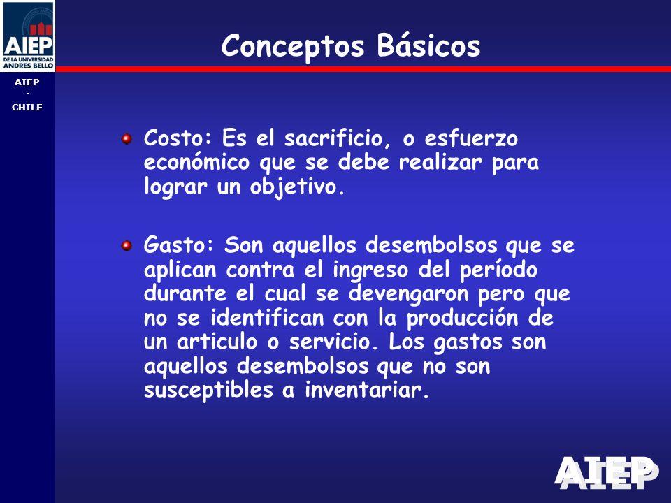 AIEP - CHILE Conceptos Básicos Costo: Es el sacrificio, o esfuerzo económico que se debe realizar para lograr un objetivo.